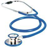 Layanan Kesehatan Online